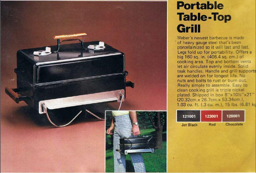 In 1979, Weber First Introduced The Charcoal Go Anywhere (also Referred To  As The CGA) Under The Name U201cPortable Table Top Grill.